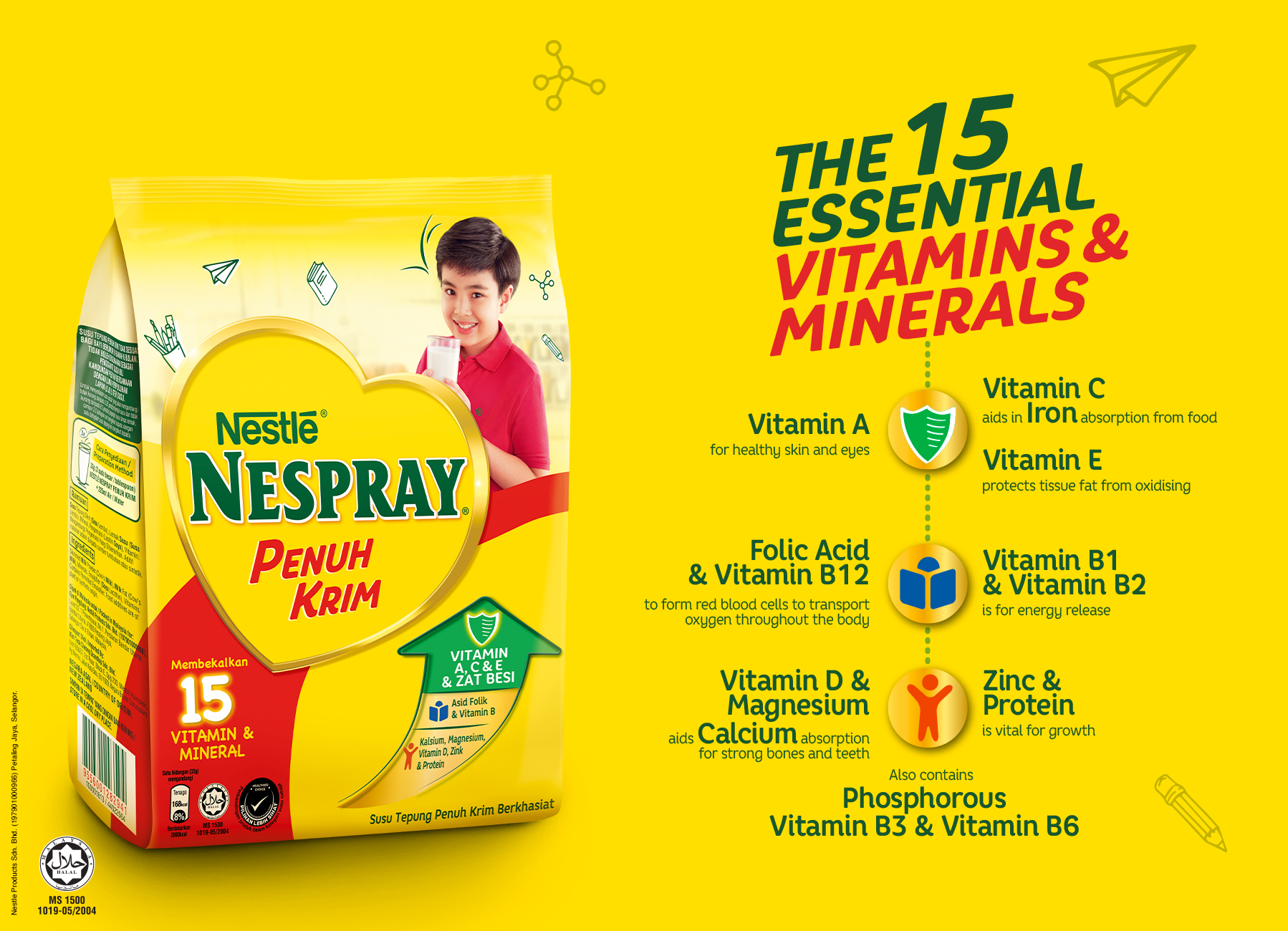 The 15 Essential Vitamins & Minerals